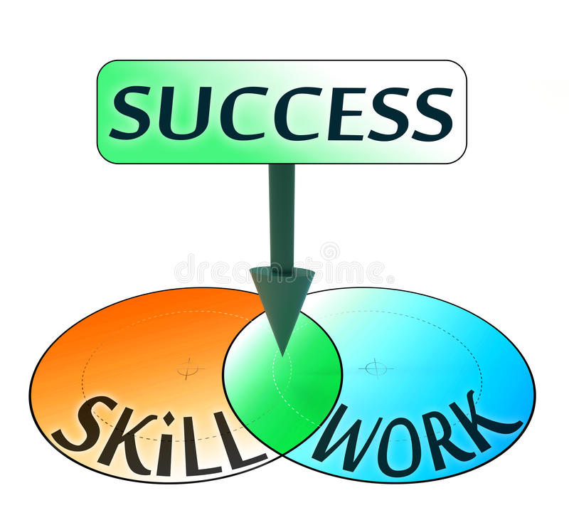 Success comes from skill and work stock illustration