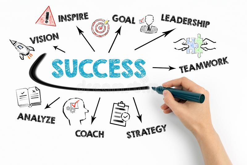 Success Concept. Chart with keywords and icons royalty free illustration