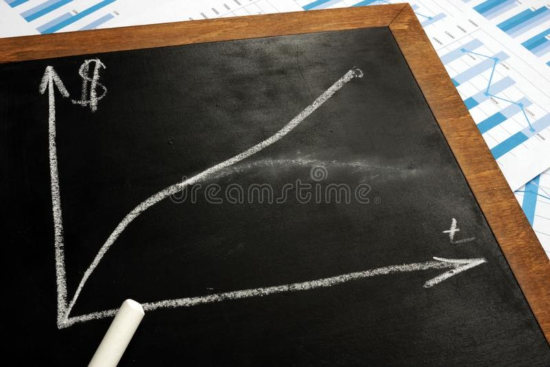Success and failure in business. Financial growth with graph stock images