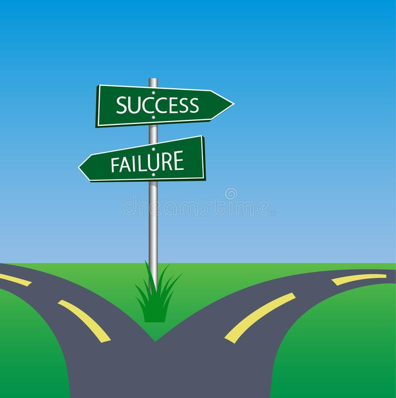 Success failure signpost. On pole in crossroad royalty free illustration