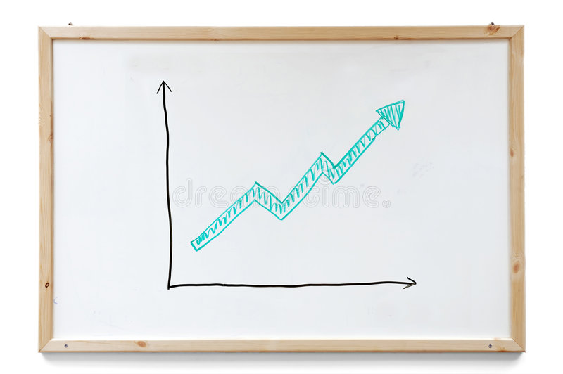 Success graph. Hand drawn with markers on a white board royalty free stock photos