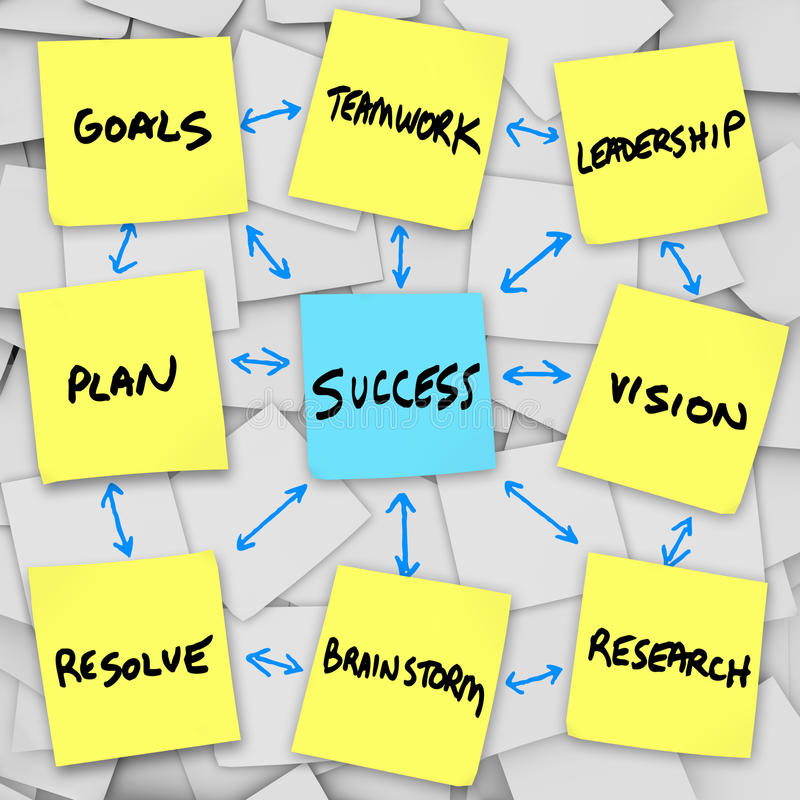 Success in an Organization - Sticky Notes. Instructions for success in an organization written on sticky notes vector illustration