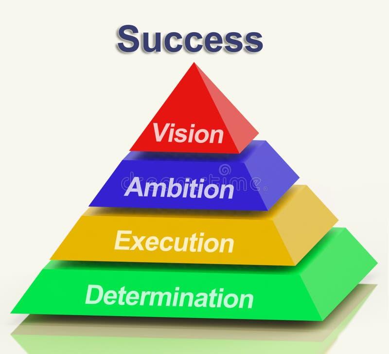 Success Pyramid Showing Vision Ambition Execution And Determination. Success Pyramid With Vision Ambition Execution And Determination royalty free illustration