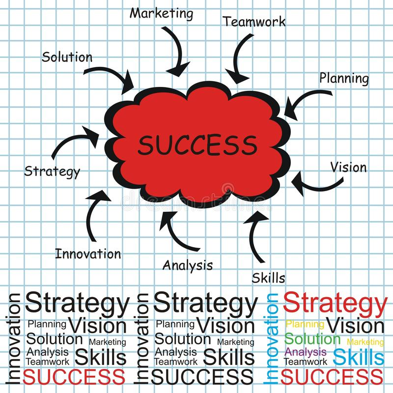 Success Strategy. Business graphic. Vector illustration. 'Strategy' concept with many other related words stock illustration