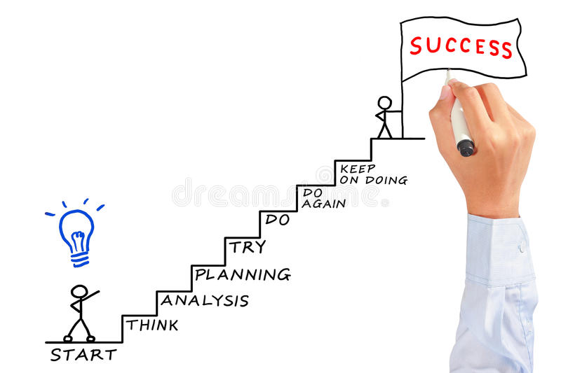 Success is target. Man drawing success meaning on white board royalty free stock image