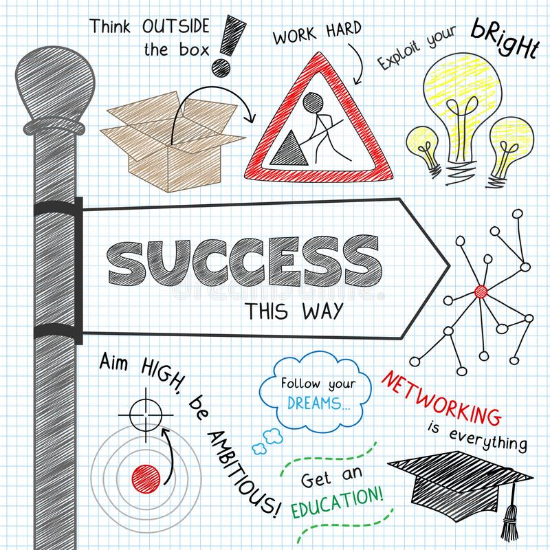 SUCCESS Vector Hand-drawn Sketch Notes. Graphic notes explaining the concept of Success using a variety of colorful, hand-drawn vector icons and relevant phrases royalty free illustration