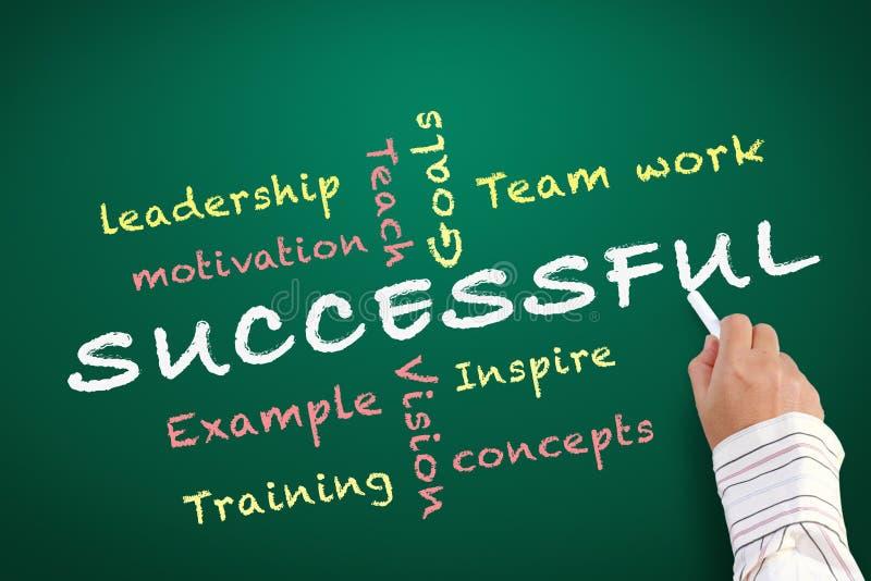 Download Successful Handwritten On Blackboard. Stock Illustration - Image: 23215624