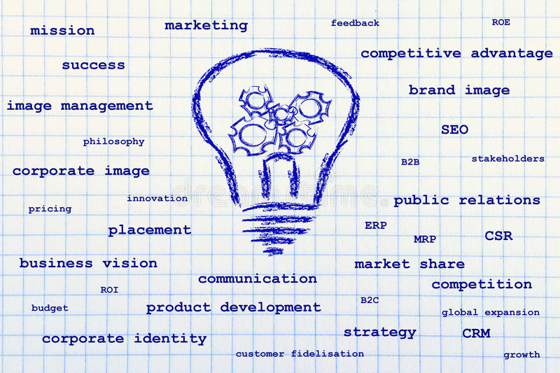 Successful Ideas And Business Concepts Stock Images