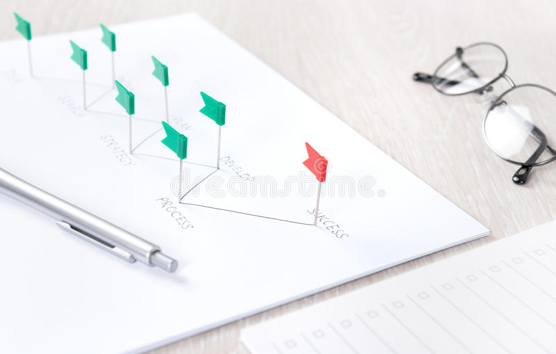 Successful strategy planning. Business concept of planning process and further analyzing of development strategy achieving success on a modern workplace desk royalty free stock images