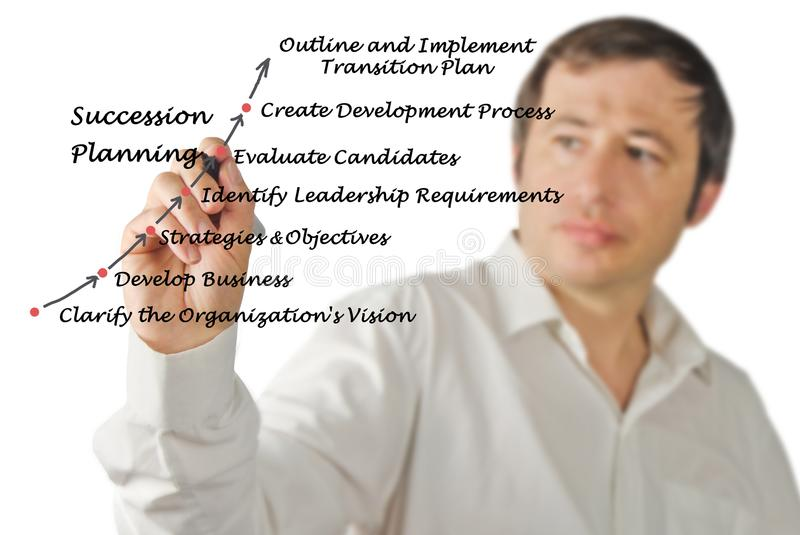 Succession Planning process. Man Presenting Succession Planning process stock photo