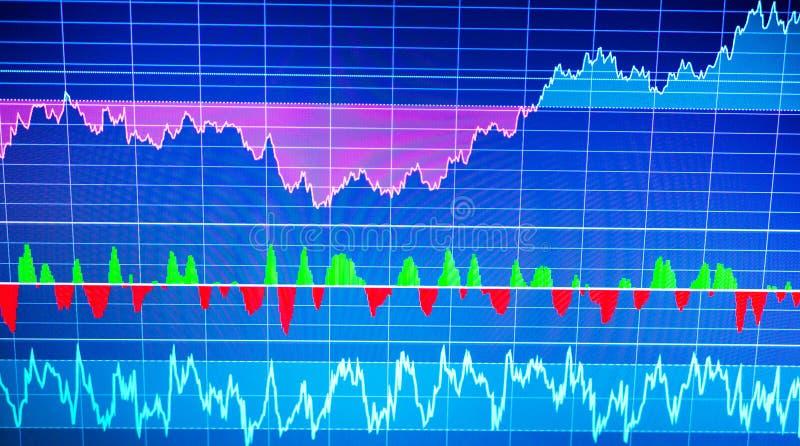 Successo di affari e concetto di sviluppo Grafico commerciale del mercato azionario royalty illustrazione gratis