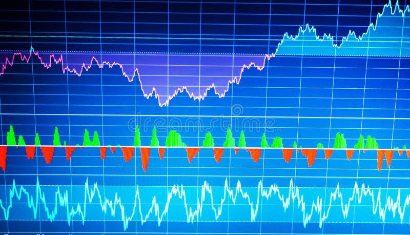 Successo di affari e concetto di sviluppo Grafico del grafico commerciale del mercato azionario sullo schermo digitale illustrazione di stock