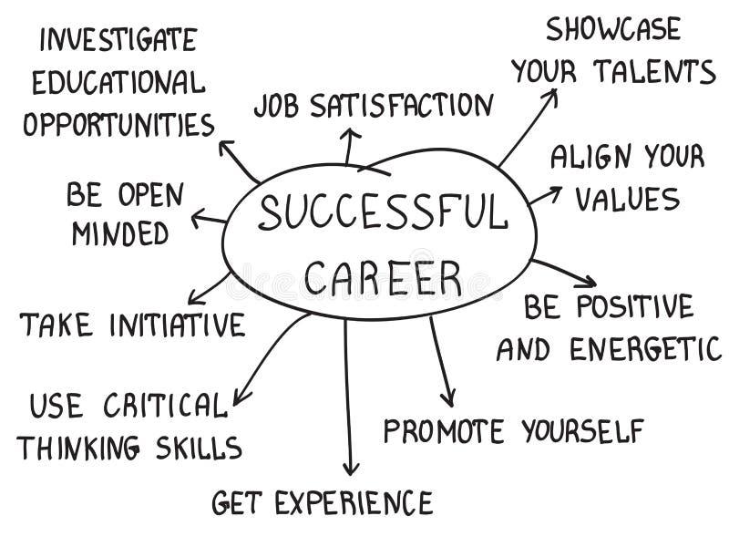 Succesvolle carrière vector illustratie
