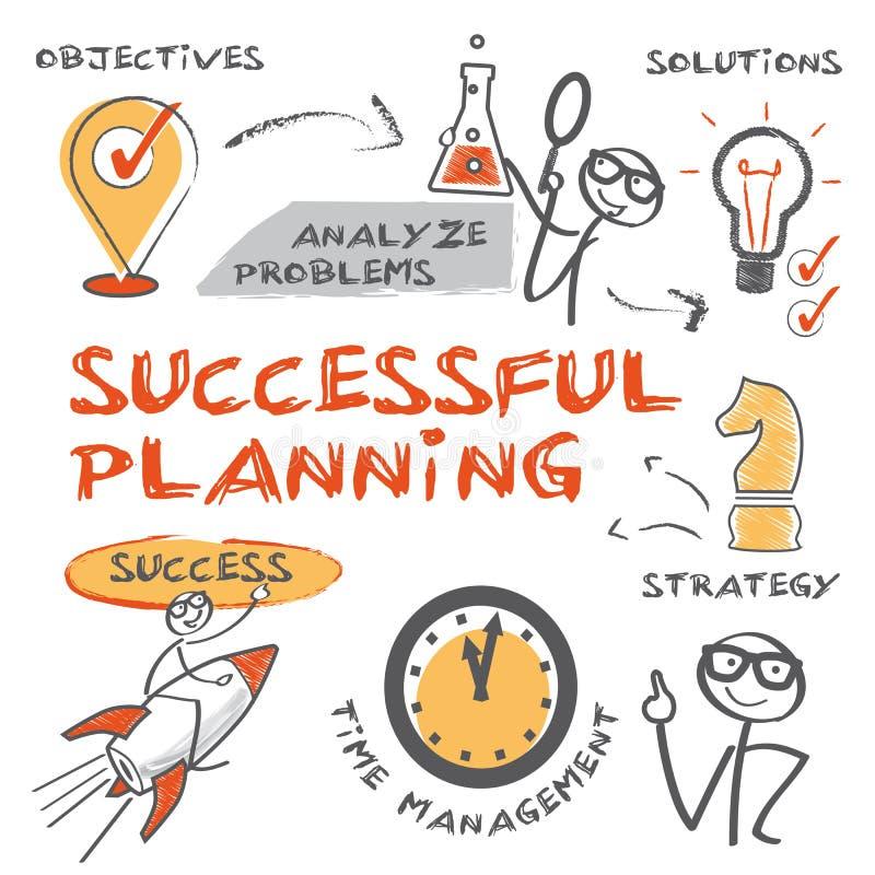 Succesvolle planning stock illustratie