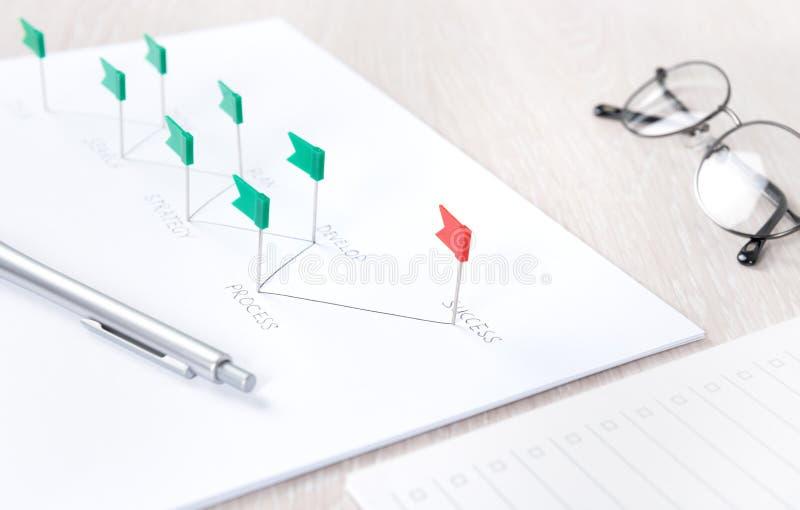 Succesvolle strategie planning royalty-vrije stock afbeeldingen