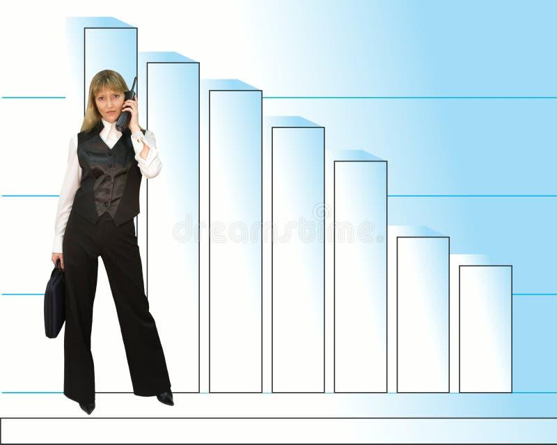 Succesvolle zaken en vrouw stock afbeeldingen
