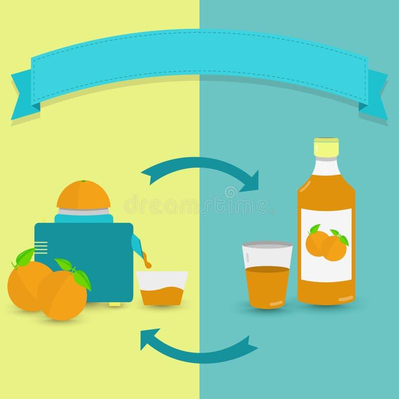 Succo d'arancia naturale contro in bottiglia royalty illustrazione gratis