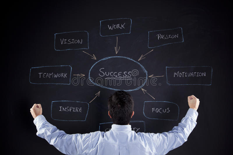 Sucessful businessman. Successful businessman looking to a diagram with the solution to success in a chalkboard royalty free stock image