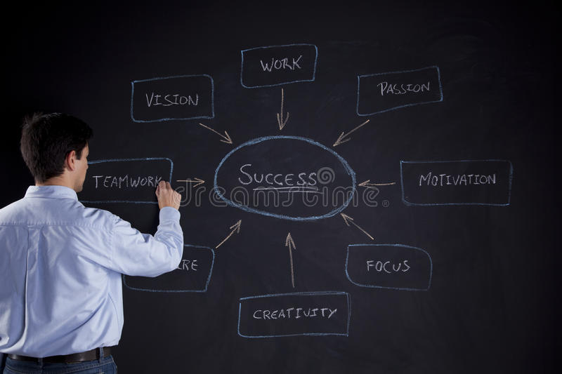 Sucessful businessman. Successful businessman looking to a diagram with the solution to success in a chalkboard royalty free stock images