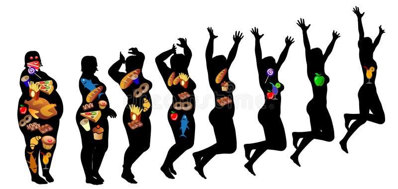 Sucesso apto do peso da perda da dieta da gordura ilustração stock