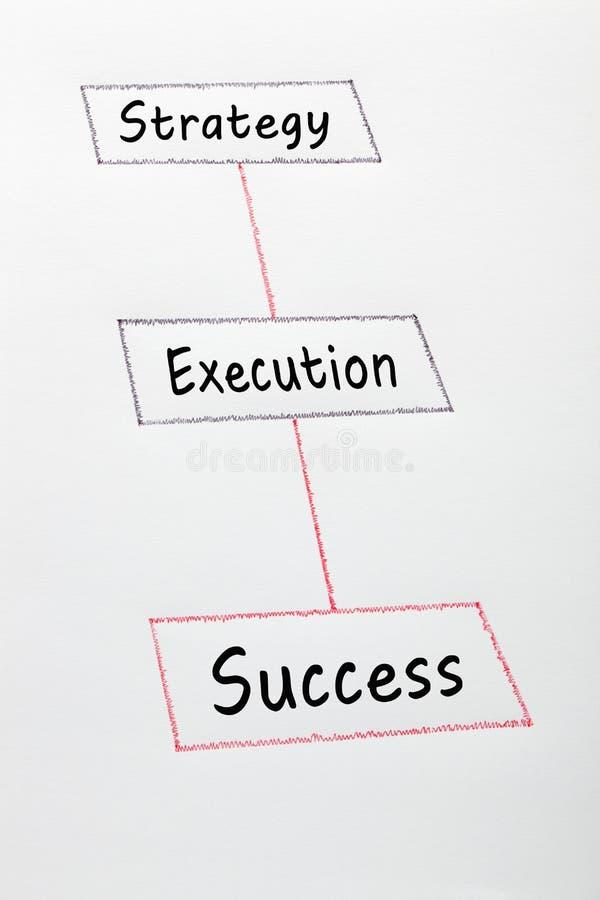 Sucesso da execução da estratégia ilustração stock