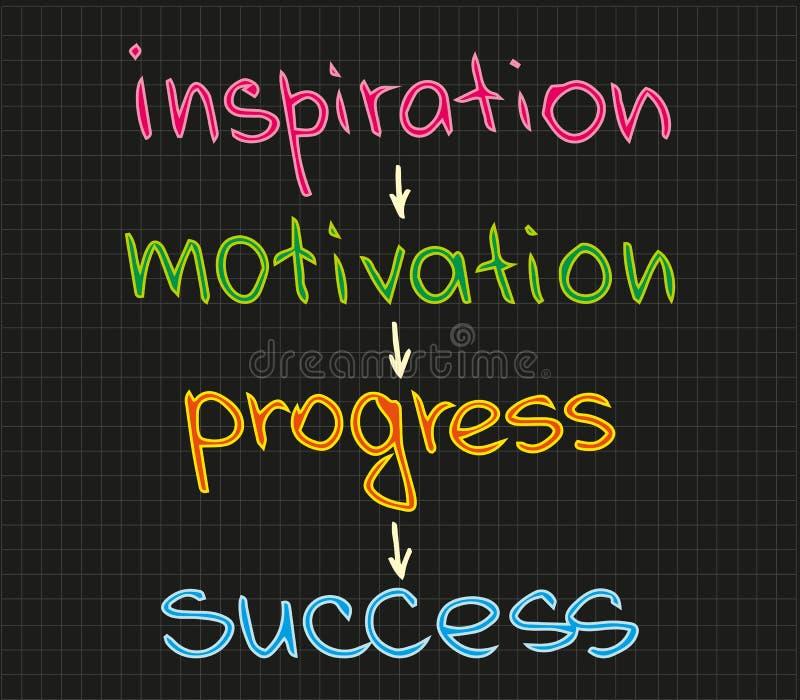 Sucesso Da Motivação Da Inspiração Ilustração Do Vetor
