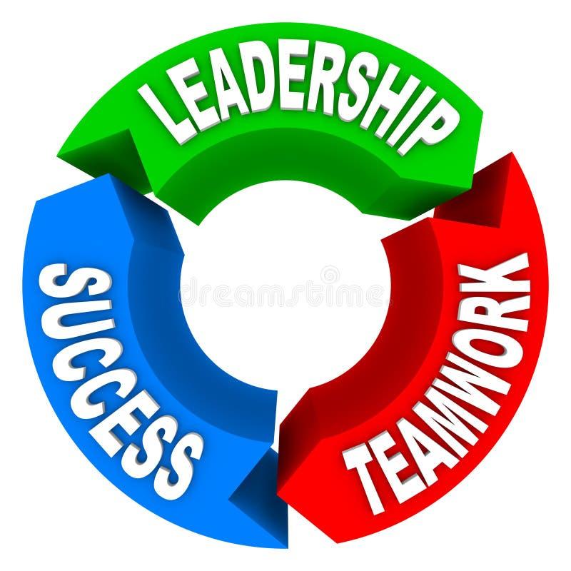 Sucesso dos trabalhos de equipa da liderança - setas circulares ilustração do vetor