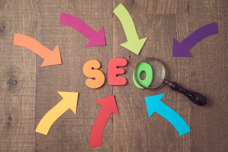 Suchen von Website und von Inhalt durch SEO-Klassifizierungskonzept lizenzfreie stockbilder
