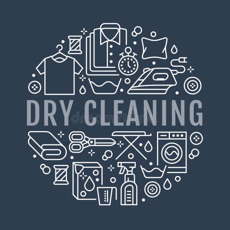 Suchy cleaning, sztandar ilustracja z mieszkanie linii ikonami Pralnianej usługa wyposażenie, pralka, odziewa naprawę royalty ilustracja