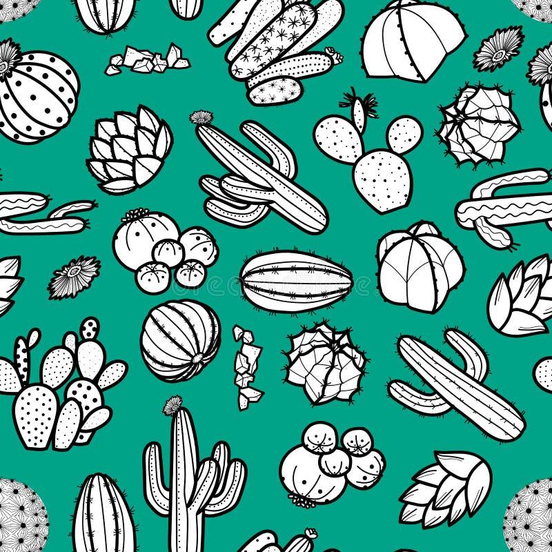 Suckulenter och kaktus i svart översikt på retro grön bakgrund vektor illustrationer