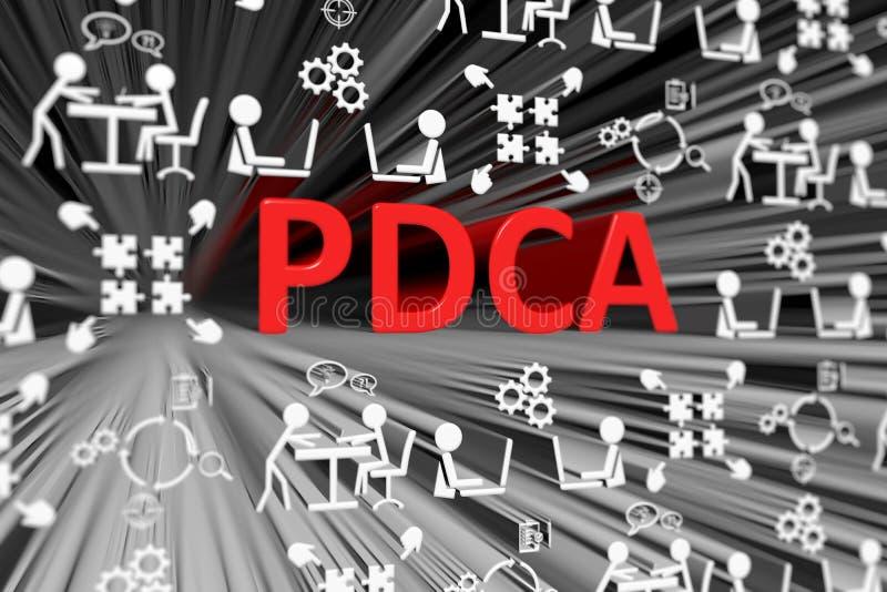 Suddig bakgrund för PDCA-begrepp stock illustrationer