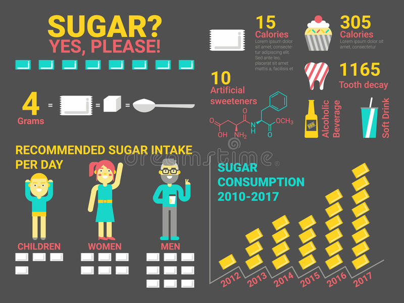 Sugar Infographic stock illustratie