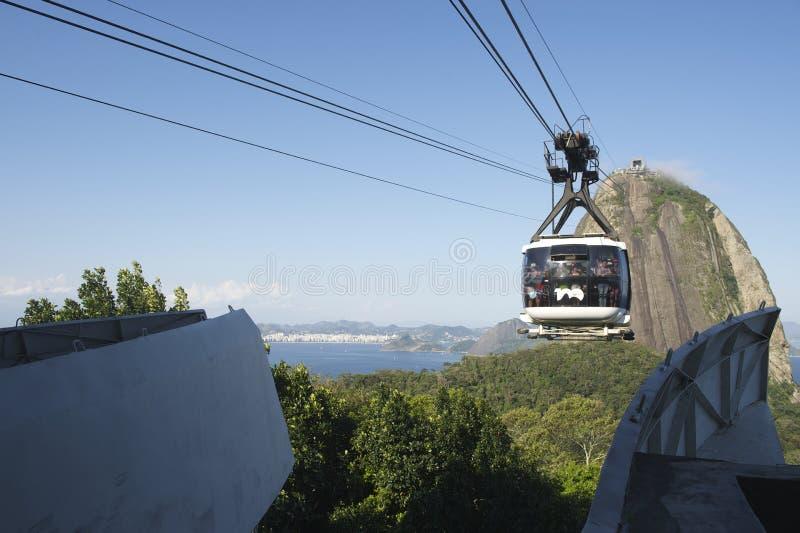 Sugarloaf Pao de Acucar Mountain ορίζοντας του Ρίο τελεφερίκ στοκ φωτογραφίες με δικαίωμα ελεύθερης χρήσης
