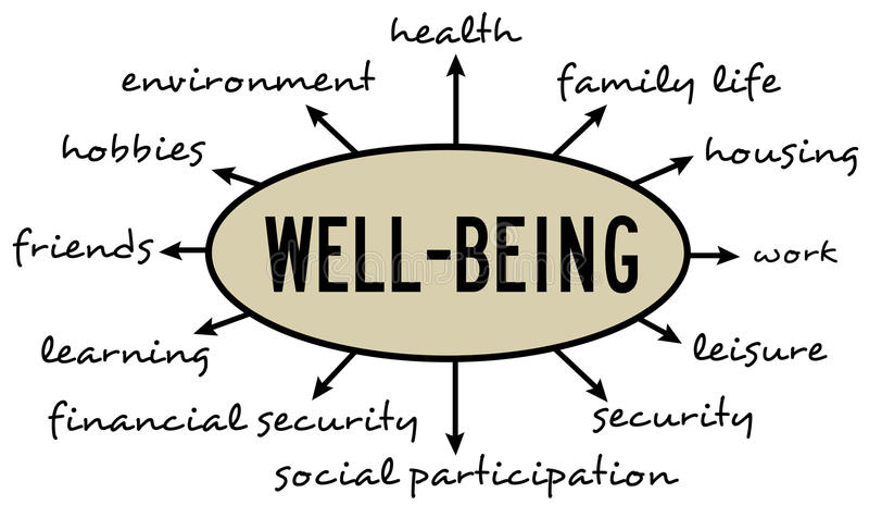 Sujets de bien-être illustration stock