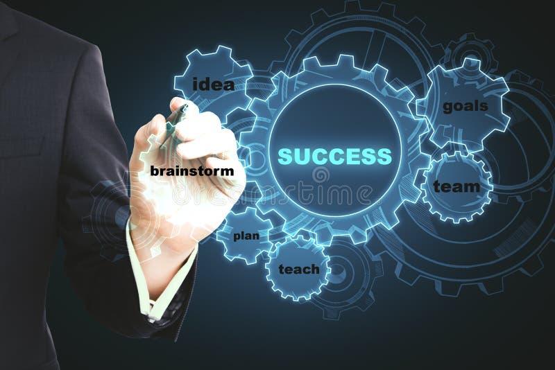 Sukcesu i pomysłu pojęcie obrazy stock
