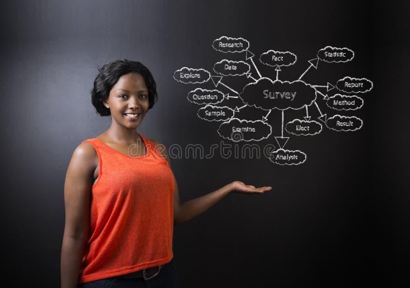 Sul - professor africano ou afro-americano ou estudante da mulher contra o conceito do diagrama da avaliação do quadro-negro imagens de stock