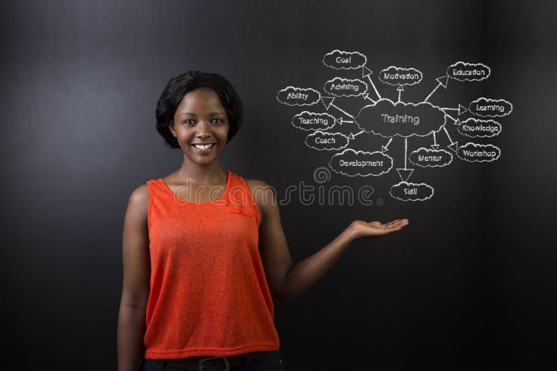 Sul - professor africano ou afro-americano ou estudante da mulher contra o diagrama do treinamento do quadro-negro foto de stock royalty free