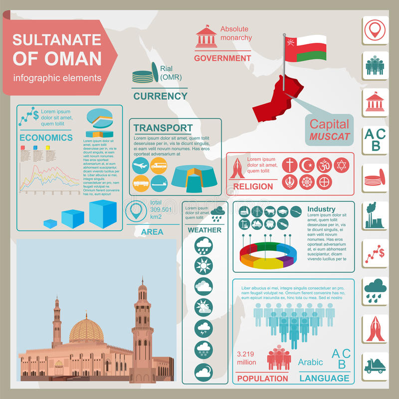 Sultanate of Oman infographics, statistical data, sights. Sultan. Qaboos Mosque in Muscat. Vector illustration stock illustration