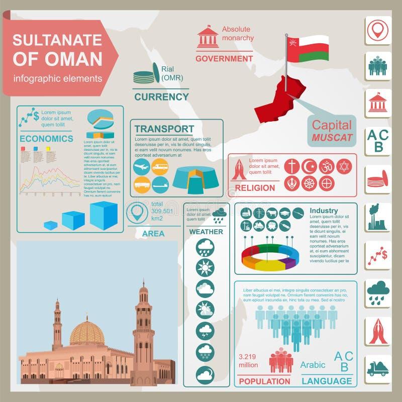 Sultanato del infographics de Omán, datos estadísticos, vistas sultán stock de ilustración