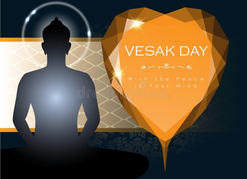 Sumário do dia de Vesak ilustração stock