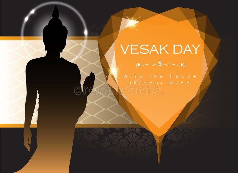 Sumário do dia de Vesak ilustração do vetor