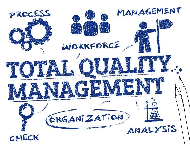 Sumarycznej ilości zarządzanie ilustracja wektor