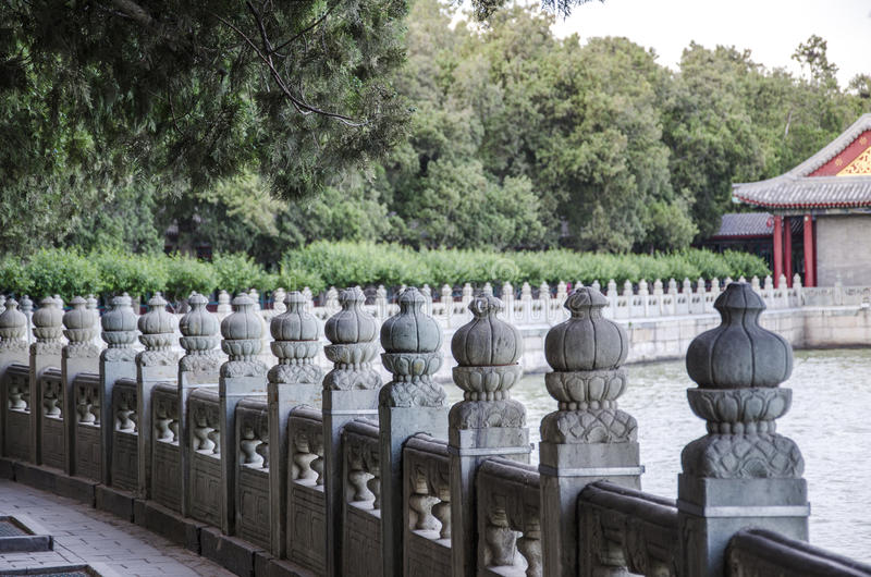 The summer palace ,beijing royalty free stock images
