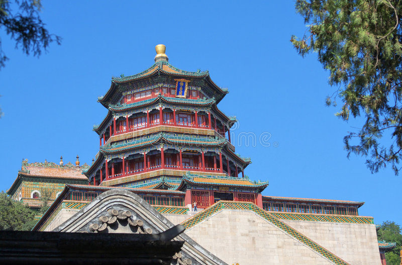 The Summer Palace scenic stock image
