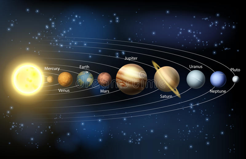 Sun and planets of the solar system. An illustration of the planets of our solar system stock illustration