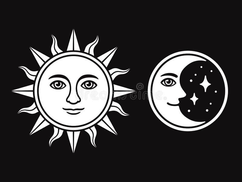 Mondsymbole