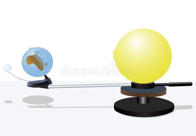 Sun y modelo de tierra ilustración del vector