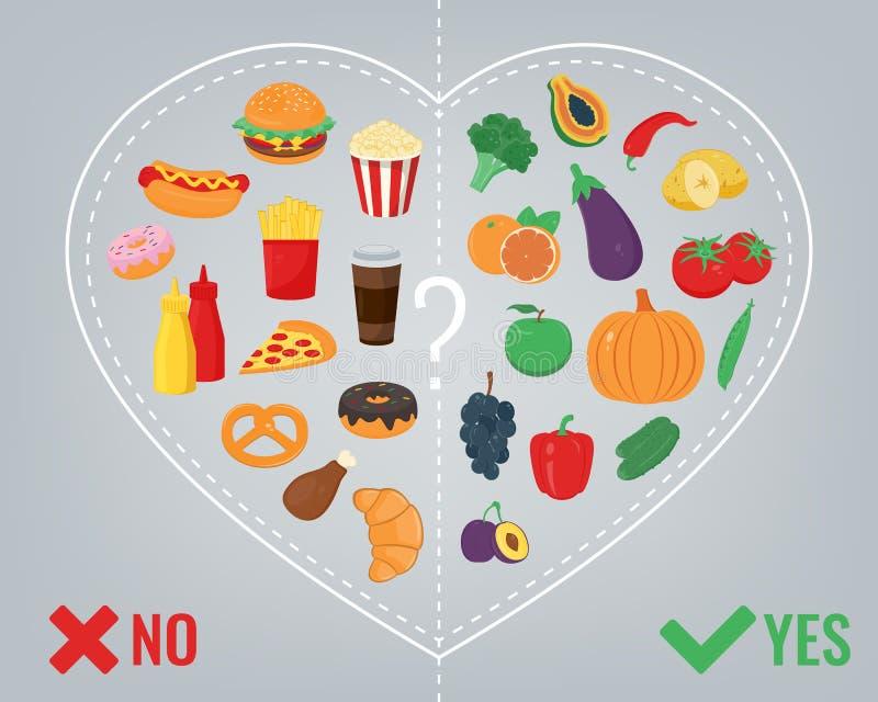 sund livsstil för begrepp Vi är vad vi äter vektor royaltyfri illustrationer