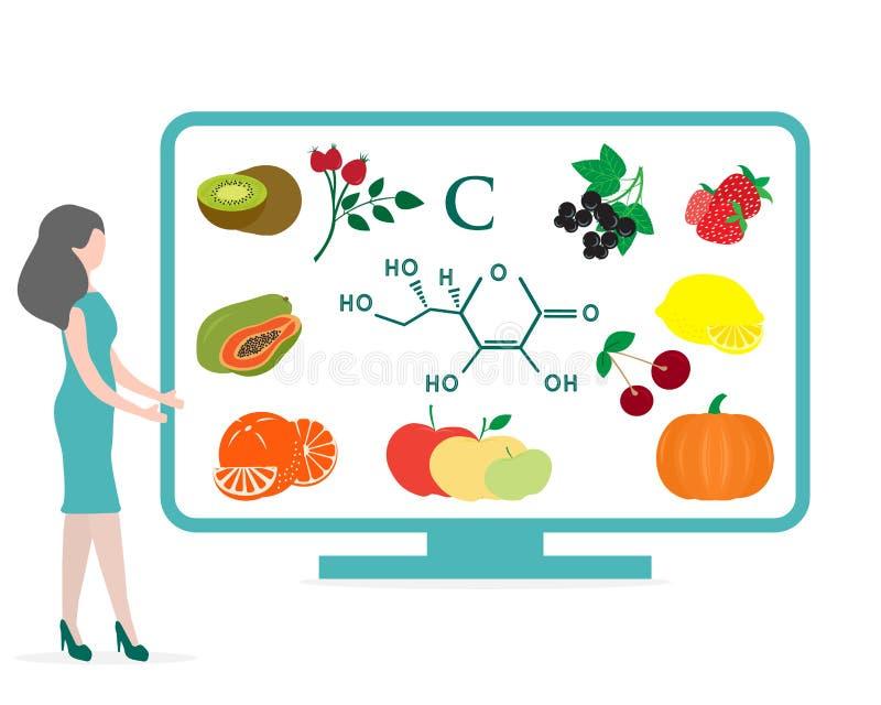 Sund livsstil f?r kvinna, riktigt n?ringvitamin stock illustrationer