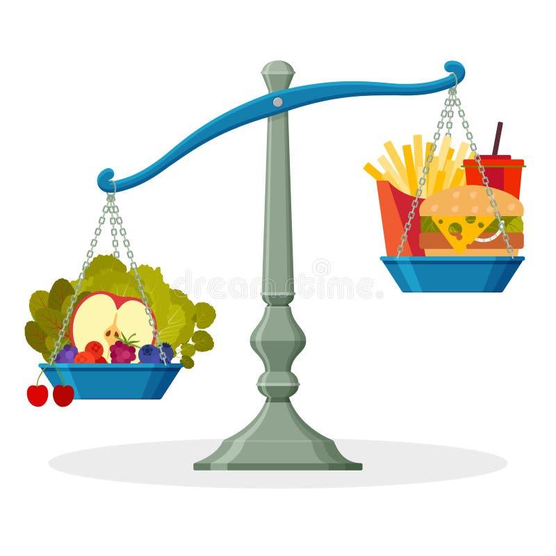 Sund mat och skräpmat på allsidig skala sund livsstil för begrepp royaltyfri illustrationer